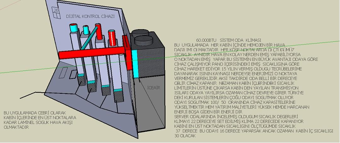 60.000btu sistem panosu